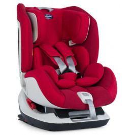 Autosedačka Seat UP - RED 0-25 kg